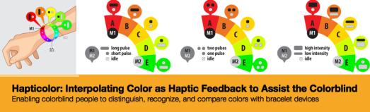 Hapticolor